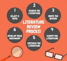 Essay Now: Dissertation literature review example best